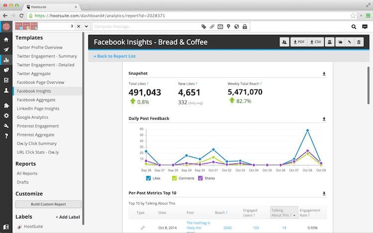 Hootsuite - Tool für Social-Media-Management (Analytics Report) by Hootsuite - Tools für Twitter vorgestellt