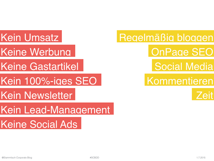 Präsentation von Blog-Merkmalen für Online-Sichtbarkeit auf 2. Stammtisch Corporate Blog von webpixelkonsum