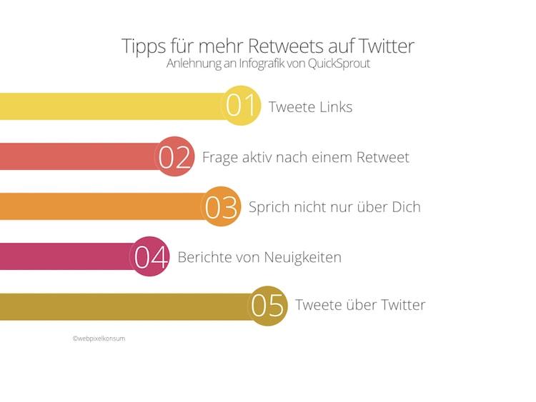 Tipps für mehr Retweets auf Twitter by webpixelkonsum