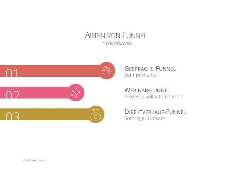 Arten von Funnel im Lead Management by webpixelkonsum