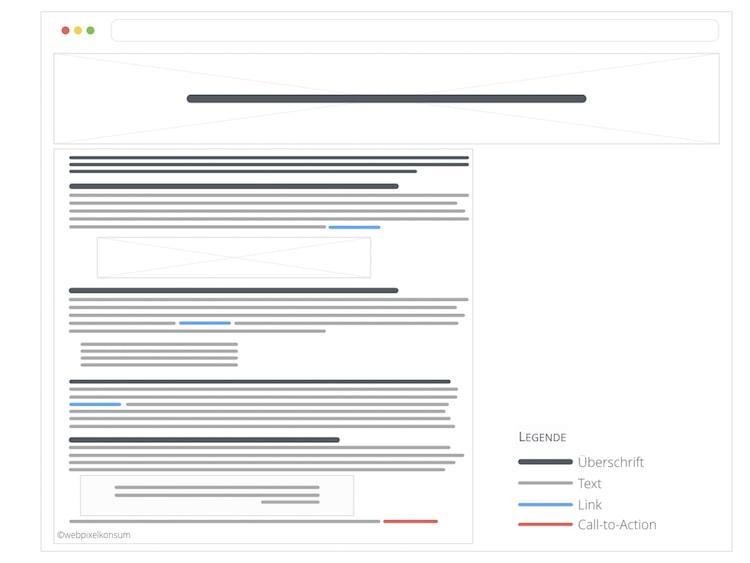 Vereinfachte Darstellung eines Blogpost in einem Corporate Blog oder Blog by webpixelkonsum - Fragen, Begriffe und Tipps rund um das Blog und Bloggen