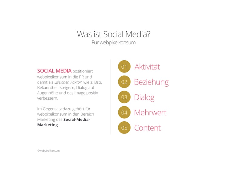 Was ist Social Media? by webpixelkonsum