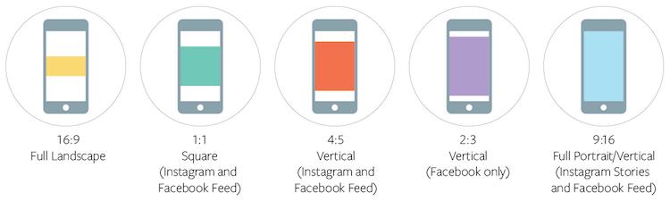 Video-Formate auf Facebook und Instagram von Facebook - Neuigkeiten rund um Facebook, Instagram und WhatsApp im September 2017