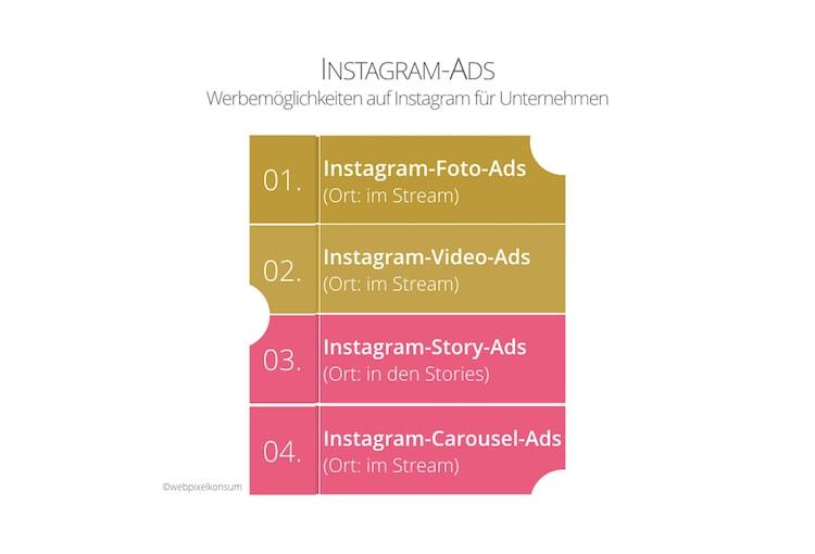 Instagram-Ads für Unternehmen in Übersicht: Werbemöglichkeiten auf Instagram für Unternehmen - Instagram für Unternehmen: Fakten und Tipps