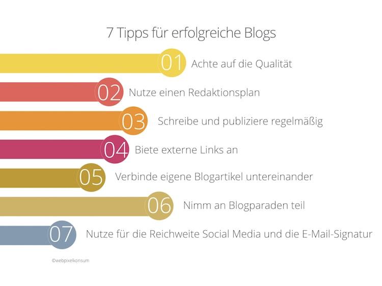 Infografik zeigt Dir 7 Tipps für erfolgreiche Blogs und Corporate Blogs