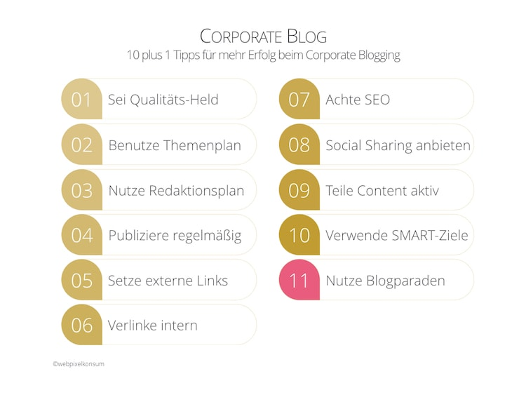 10 plus 1 Erfolgstipps für das Corporate Blogging in Deinem Unternehmen von webpixelkonsum