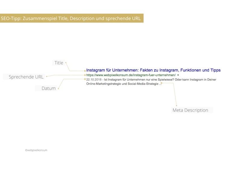 Infografik zeigt das Zusammenspiel von Title, Description und sprechende URL für Deine SEO-Tipps und für Dein Blog - Blog SEO optimieren: Tipps und Tools