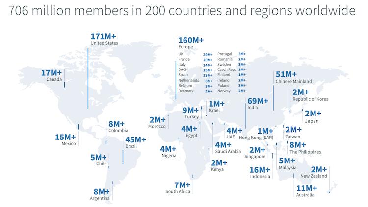 LinkedIn-Statistik: Abbildung zeigt weltweite Fakten mit Stand Juli 2020