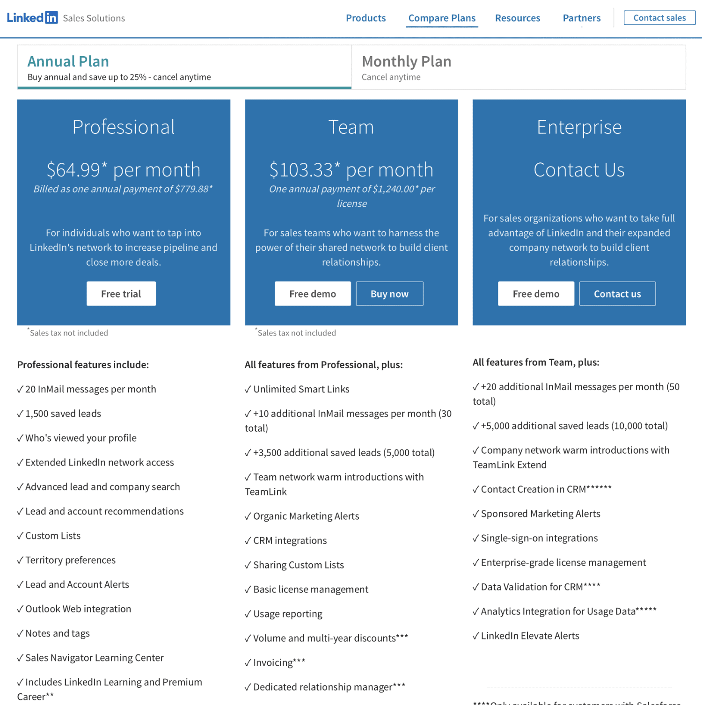 Diese Abbildung zeigt die Preise für eine Jahreslizenz für den Sales Navigator 2021 von LinkedIn